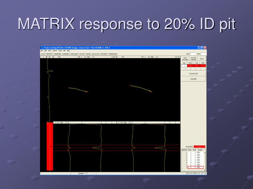 MATRIX response to 20% ID pit
