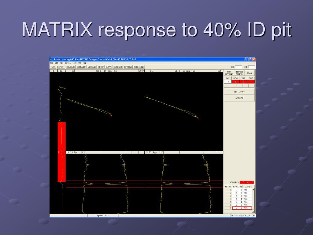 MATRIX response to 40% ID pit