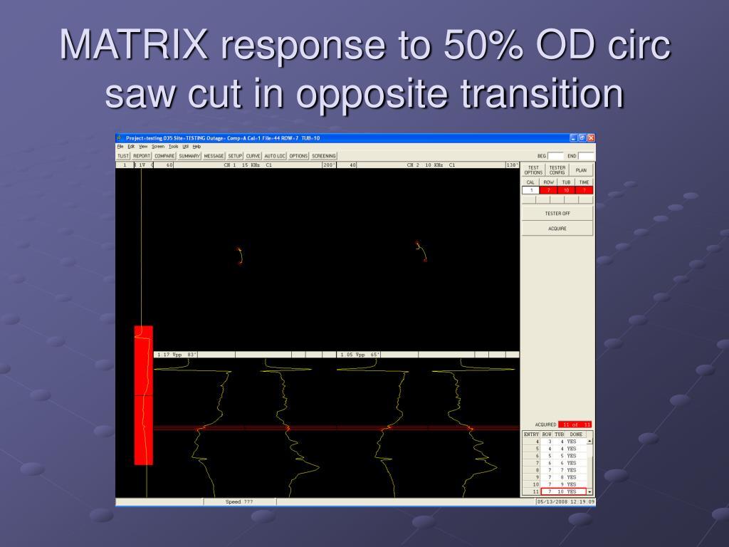 MATRIX response to 50% OD circ saw cut in opposite transition