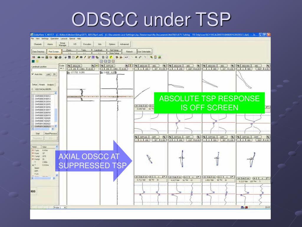 ODSCC under TSP
