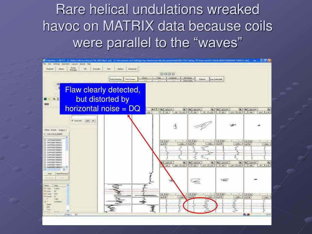 """Rare helical undulations wreaked havoc on MATRIX data because coils were parallel to the """"waves"""""""