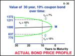 value of 30 year 10 coupon bond over time30
