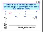 what is the ytm on a 10 year 9 annual coupon 1 000 par value bond that sells for 887