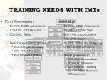 training needs with imts14