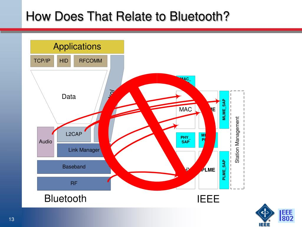 How Does That Relate to Bluetooth?