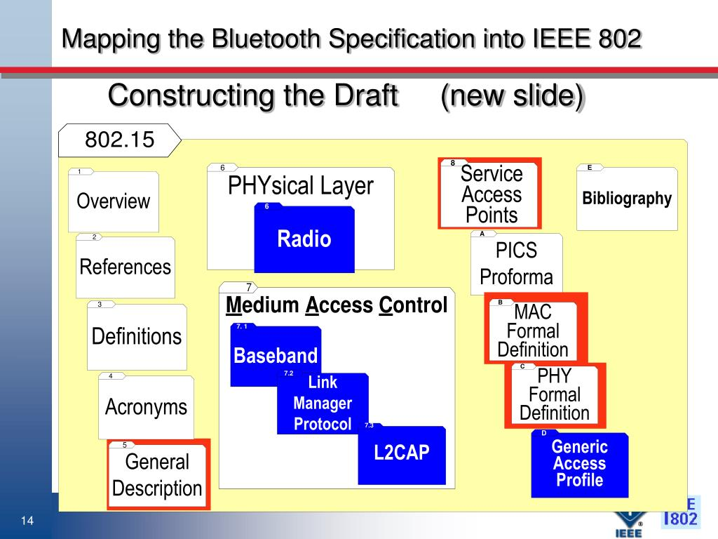 Mapping the Bluetooth Specification into IEEE 802