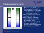 miga s project performance