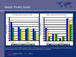 results poverty trends