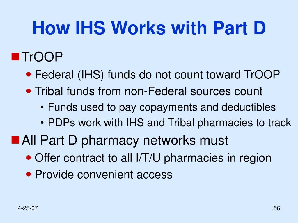 How IHS Works with Part D