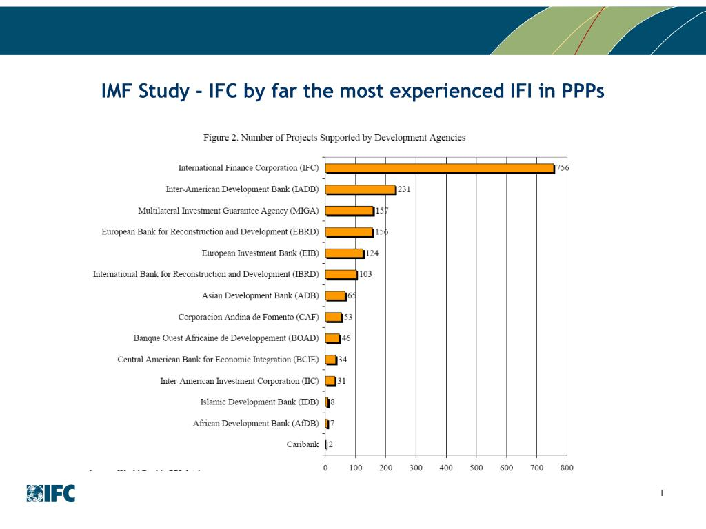 IMF Study - IFC by far the most experienced IFI in PPPs