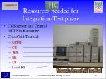 resources needed for integration test phase