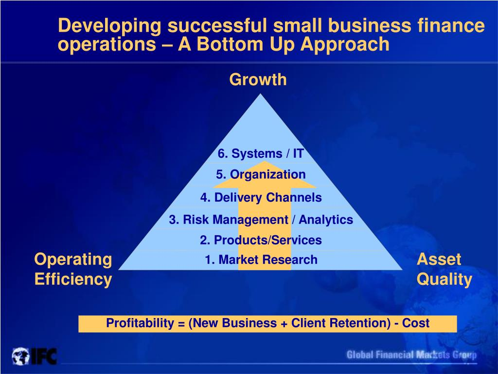 Developing successful small business finance operations – A Bottom Up Approach
