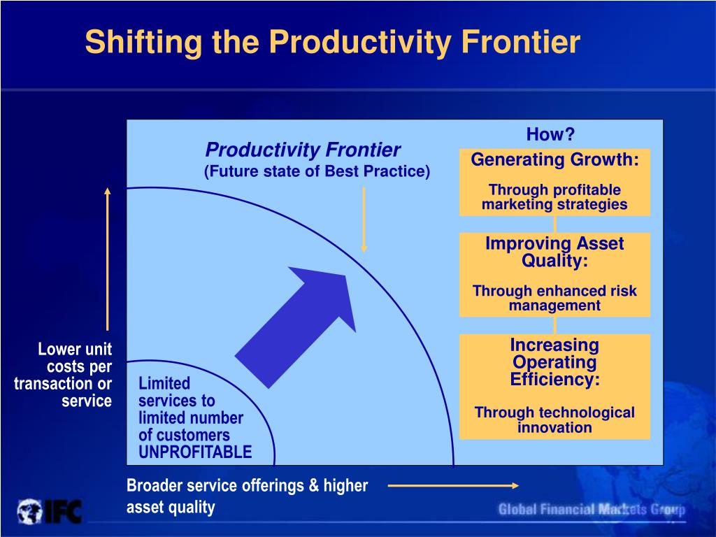 Shifting the Productivity Frontier
