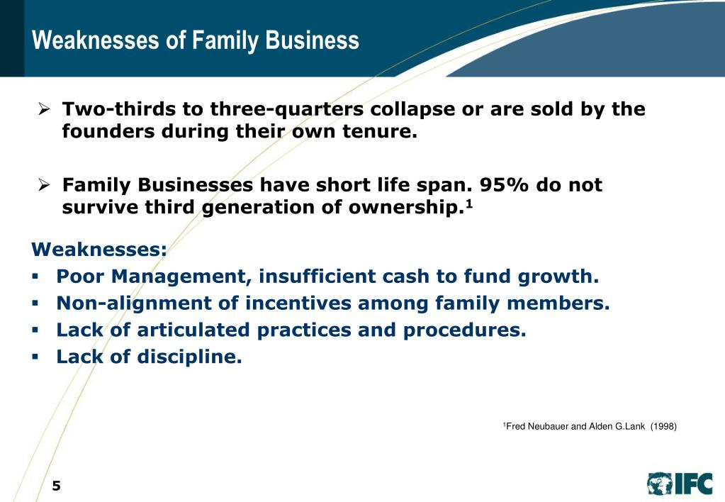 Weaknesses of Family Business
