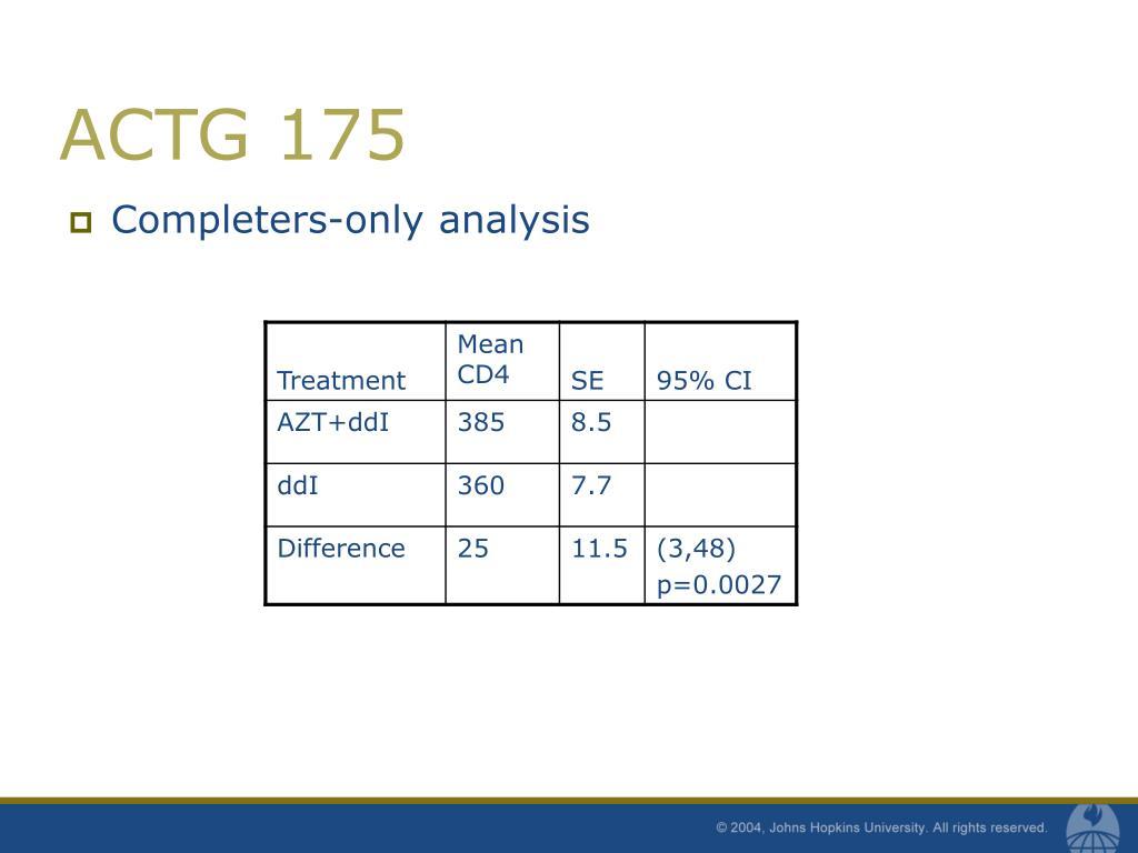 ACTG 175