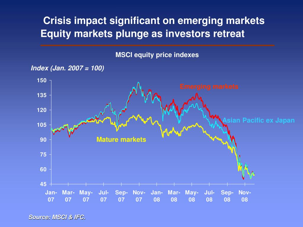 Crisis impact significant on emerging markets   Equity markets plunge as investors retreat