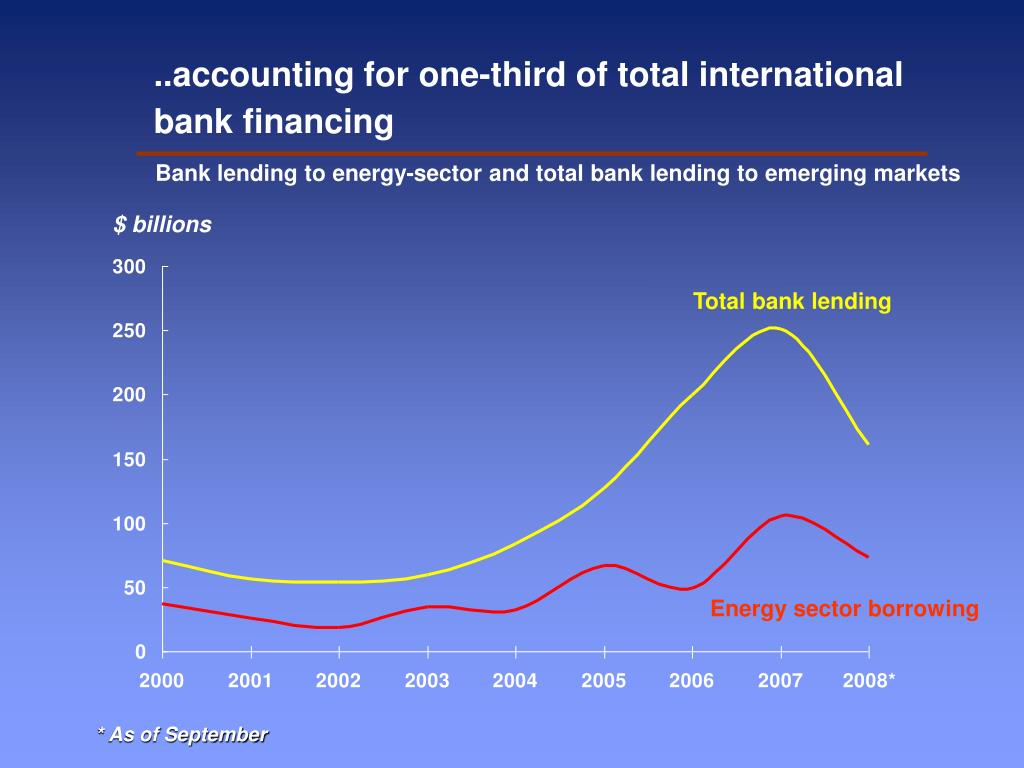 ..accounting for one-third of total international
