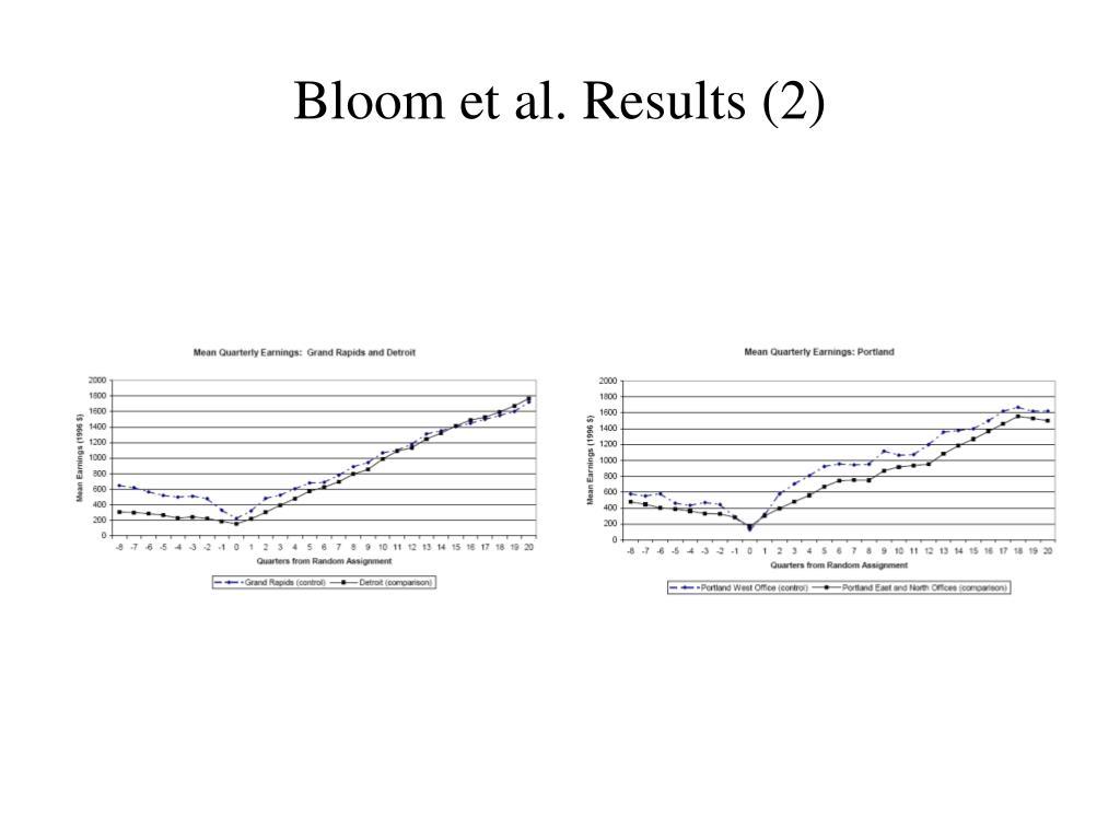 Bloom et al. Results (2)