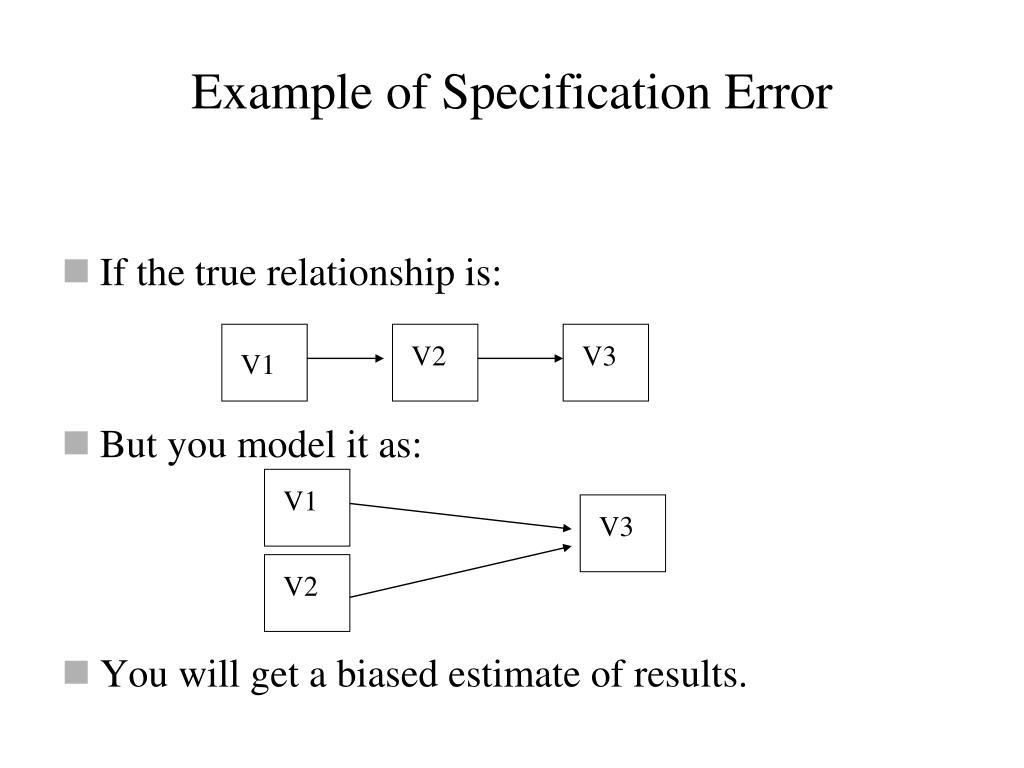 Example of Specification Error