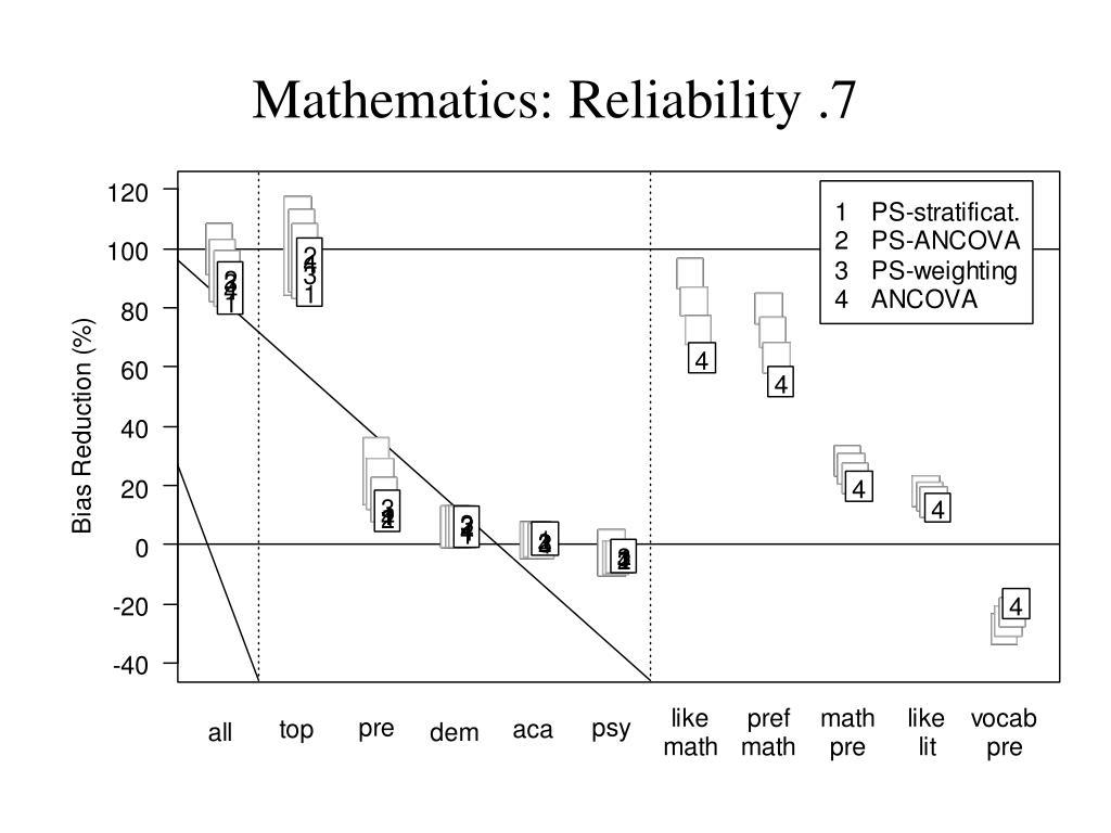 Mathematics: Reliability .7