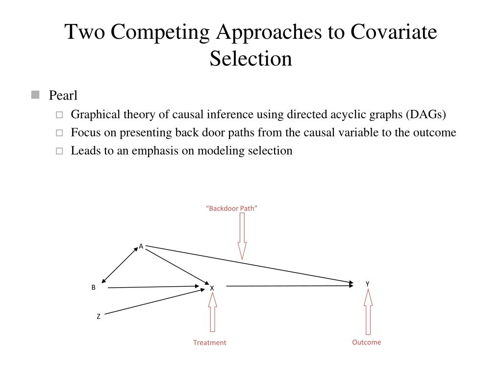 Two Competing Approaches to Covariate Selection