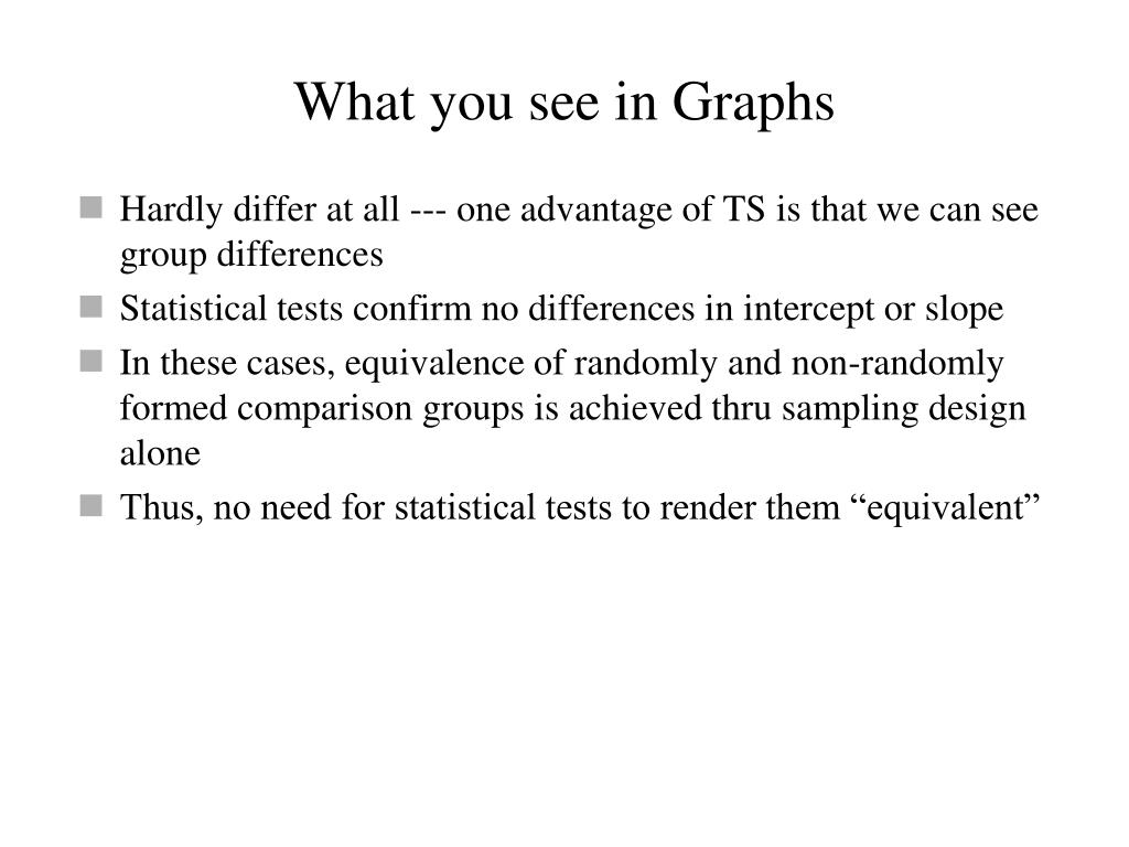What you see in Graphs
