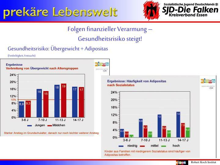 Folgen finanzieller Verarmung