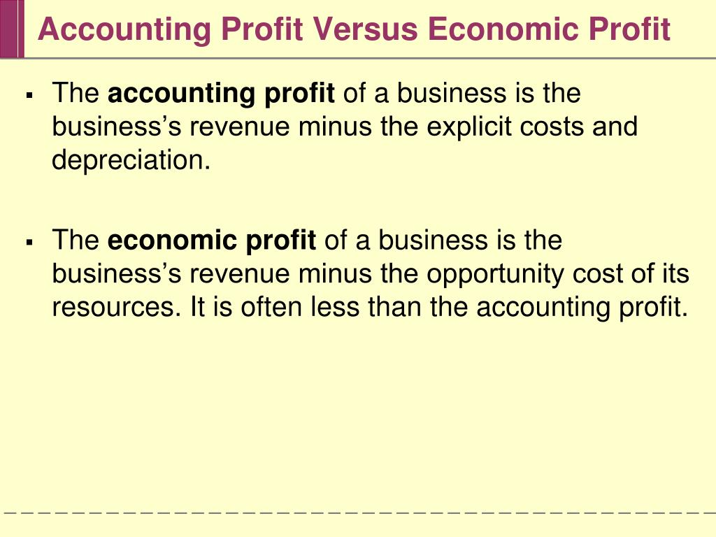 Accounting Profit Versus Economic Profit