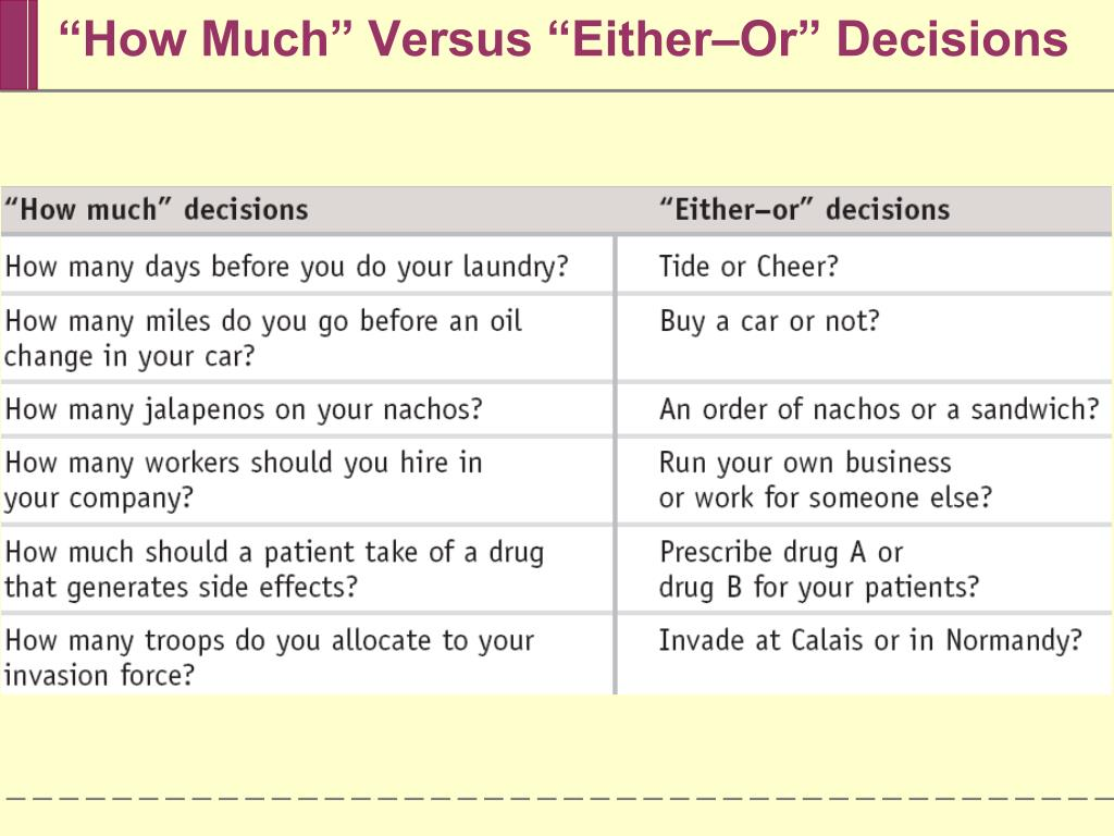 """How Much"" Versus ""Either–Or"" Decisions"
