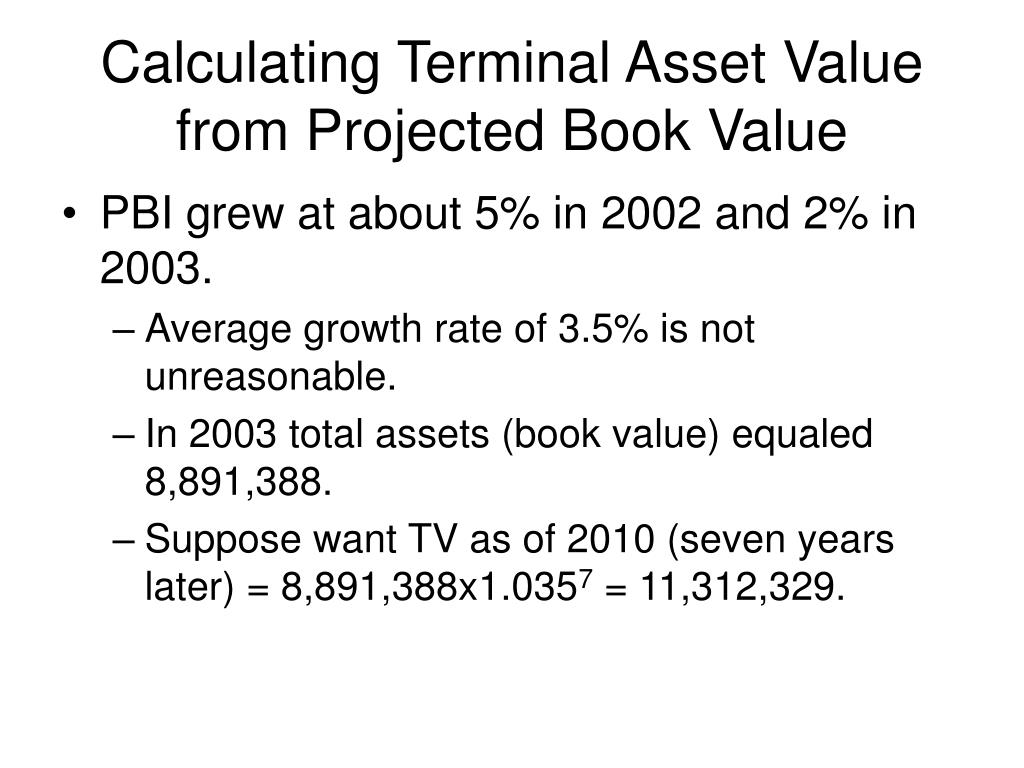 Calculating Terminal Asset Value from Projected Book Value
