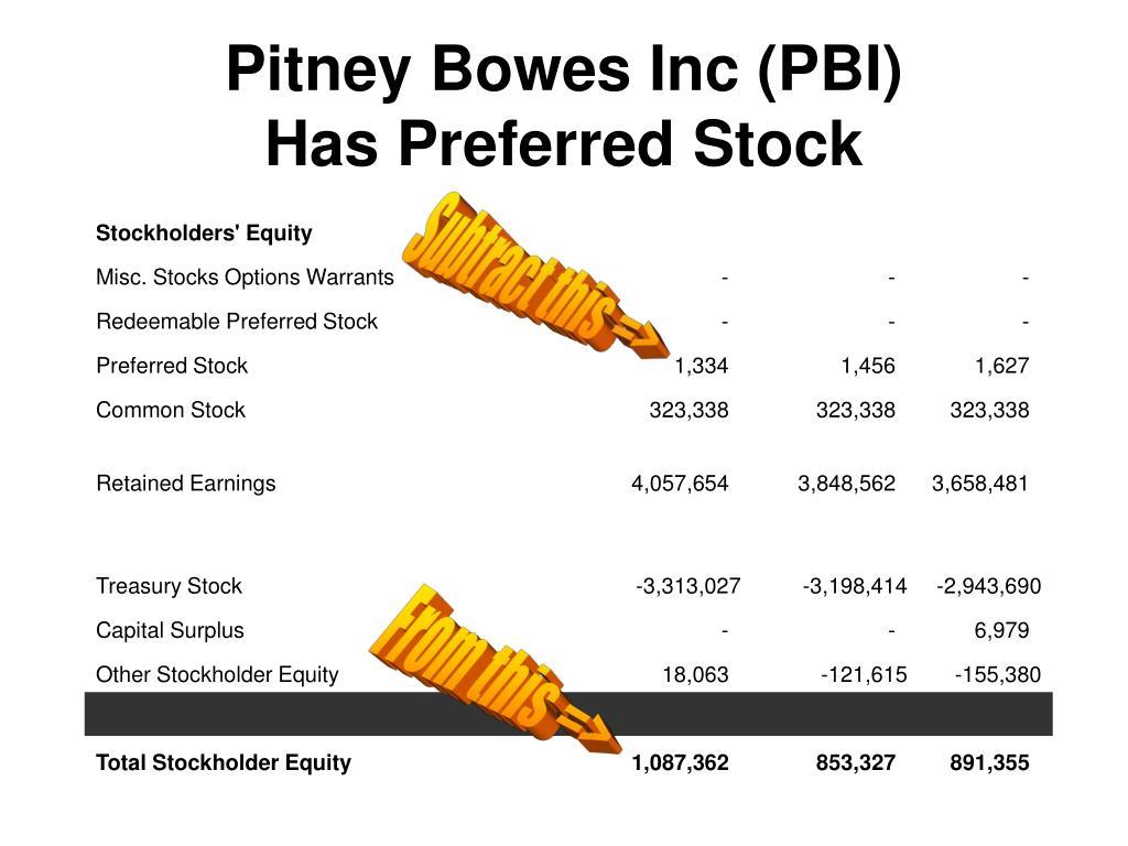 Pitney Bowes Inc (PBI)