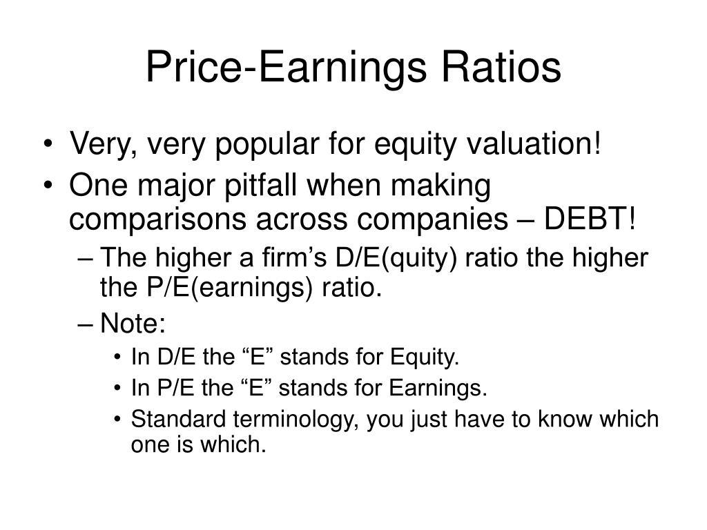 Price-Earnings Ratios