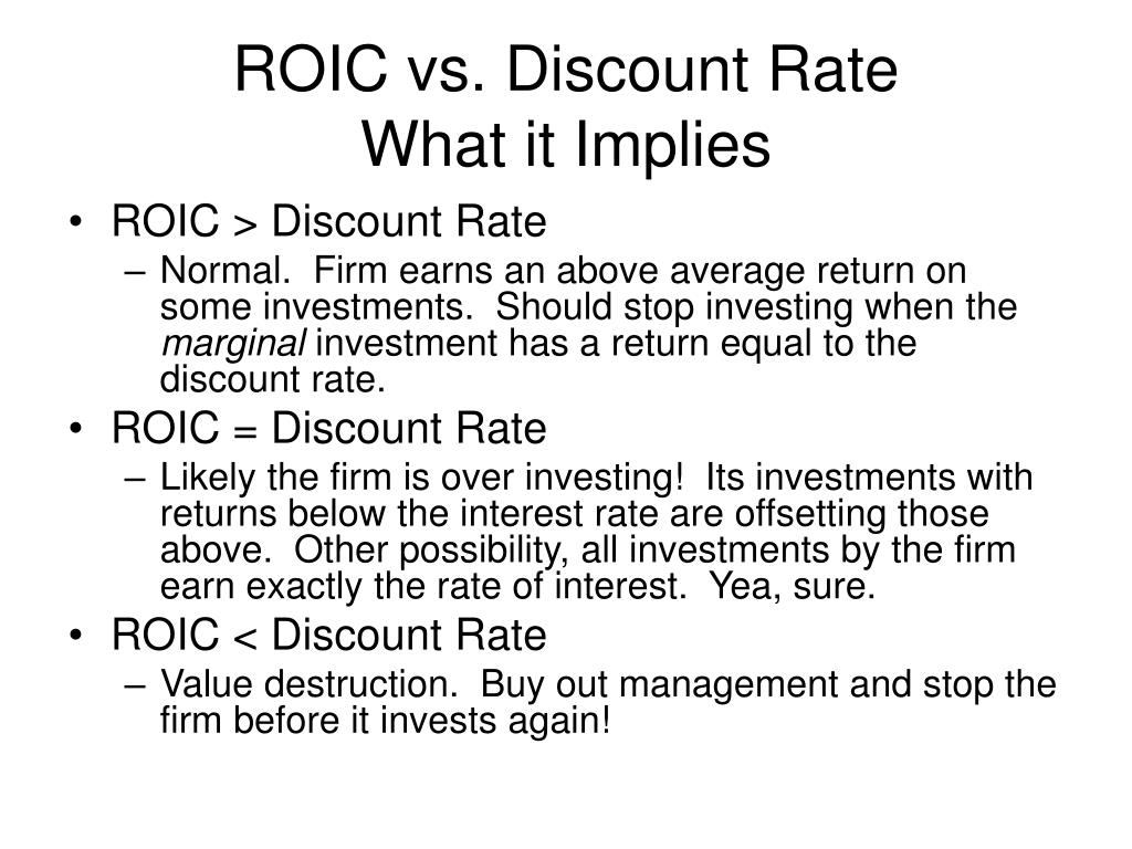 ROIC vs. Discount Rate