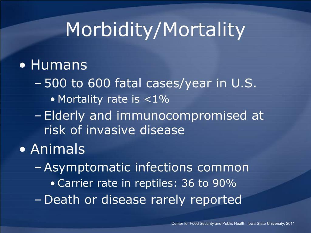 Morbidity/Mortality