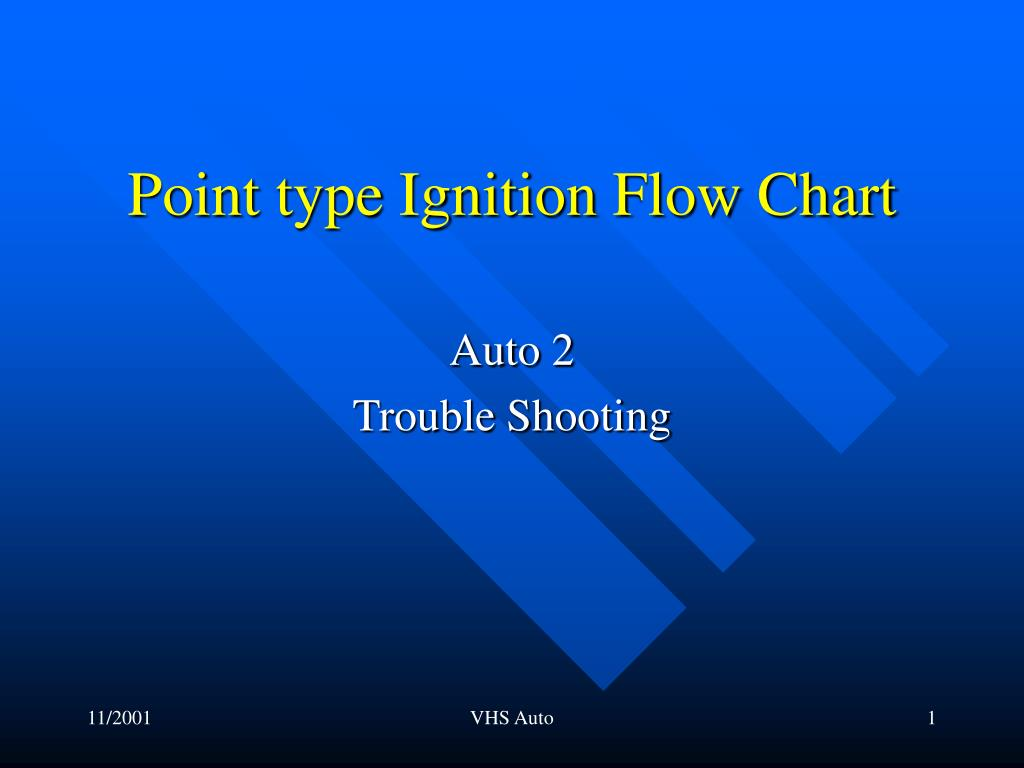 point type ignition flow chart