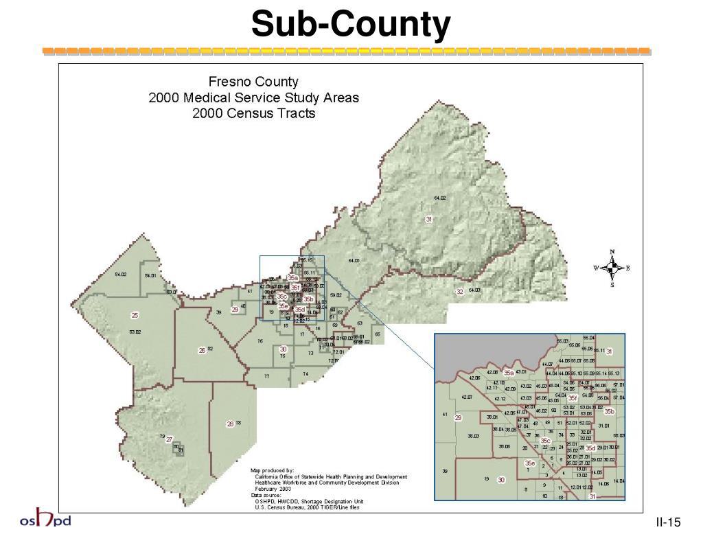 Sub-County