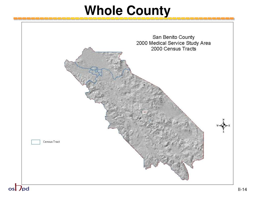 Whole County