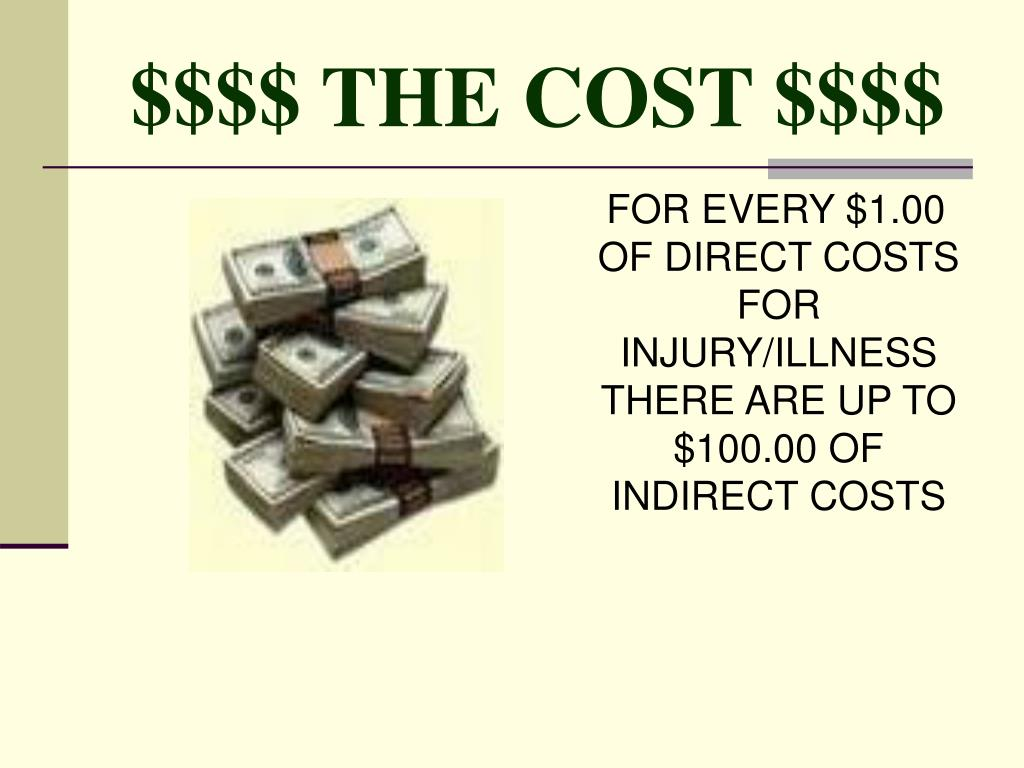 $$$$ THE COST $$$$