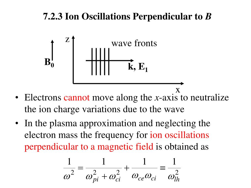 7.2.3 Ion Oscillations Perpendicular to