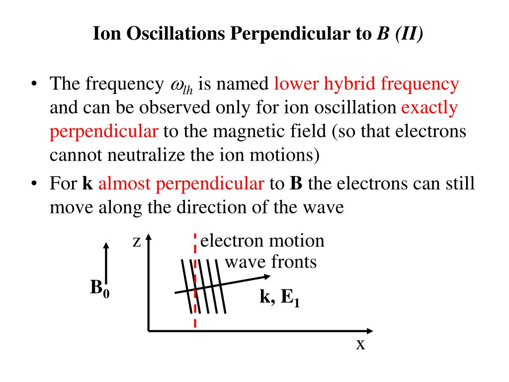Ion Oscillations Perpendicular to