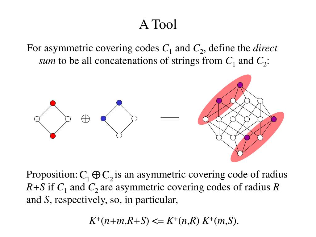 Proposition:              is an asymmetric covering code of radius