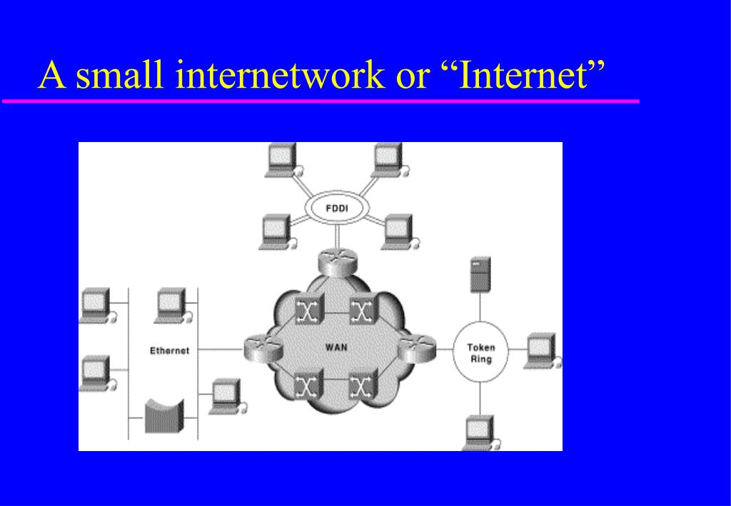 "A small internetwork or ""Internet"""