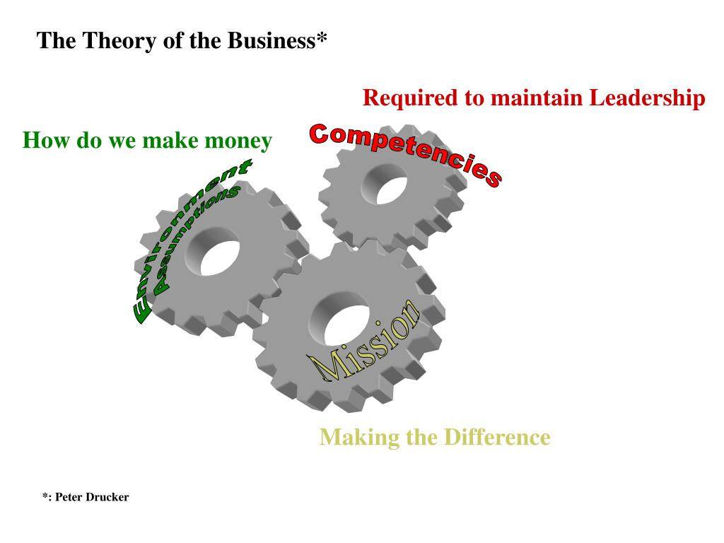 The Theory of the Business*