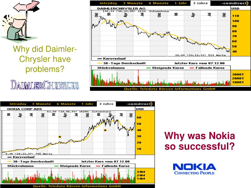 Why was Nokia so successful?