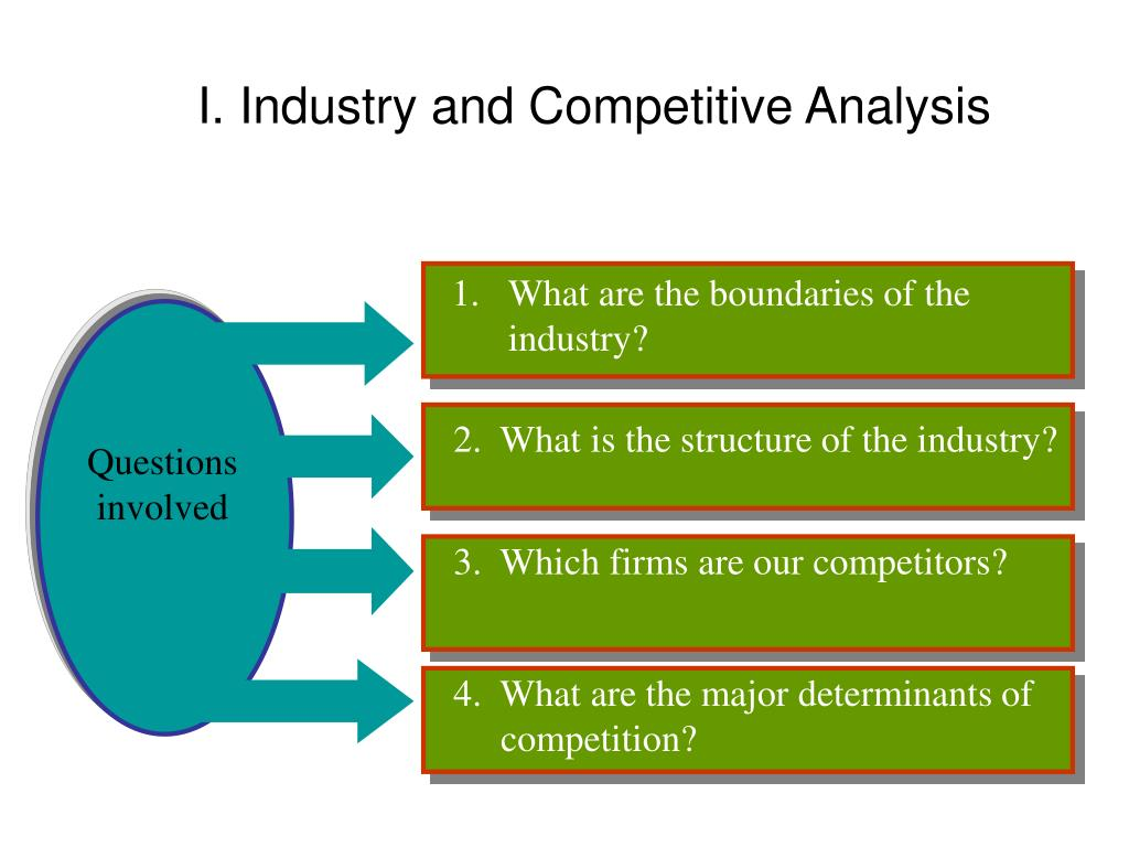 i industry and competitive analysis l.