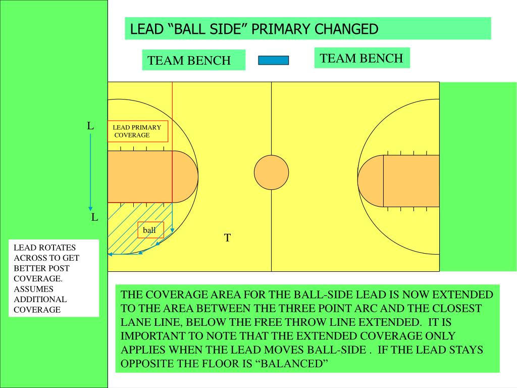 """LEAD """"BALL SIDE"""" PRIMARY CHANGED"""