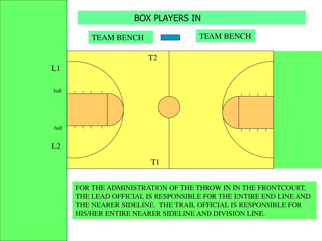 BOX PLAYERS IN