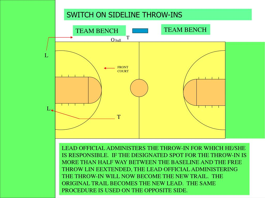 SWITCH ON SIDELINE THROW-INS