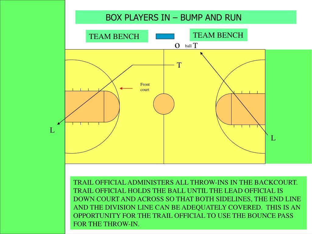 BOX PLAYERS IN – BUMP AND RUN