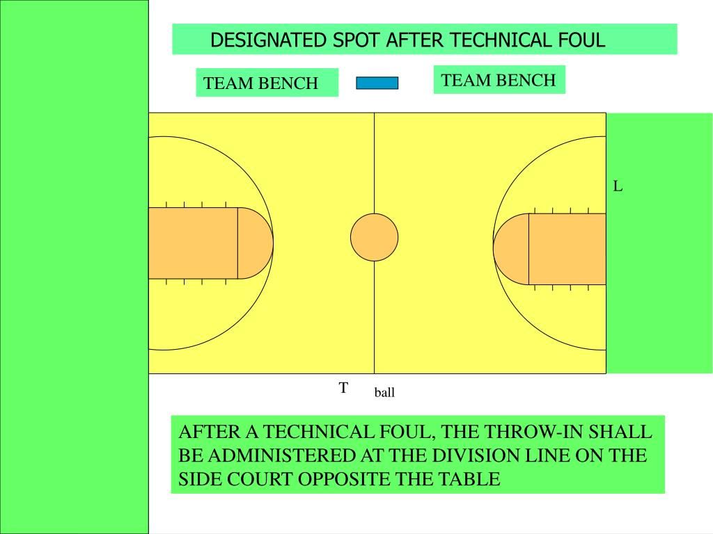 DESIGNATED SPOT AFTER TECHNICAL FOUL